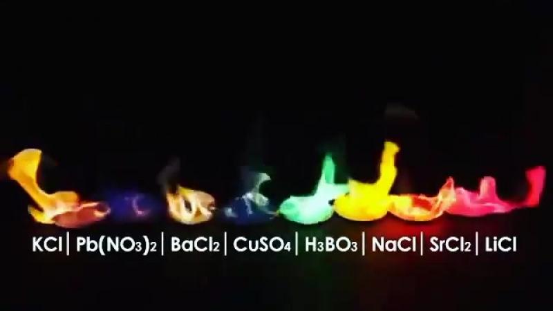 Настоящая огненная радуга Смотрите какой может быть красивой химия 😊 Соли разных веществ горят разным цветом пламени