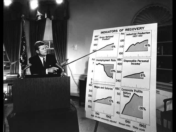 JFK'S SPEECH ON THE STATE OF THE AMERICAN ECONOMY AUGUST 13 1962