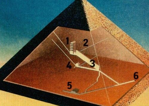 ДРЕВНЕЕГИПЕТСКИЕ ПИРАМИДЫ БЫЛИ КОЛЛОСАЛЬНЫМИ ЭНЕРГЕТИЧЕСКИМИ СТАНЦИЯМИ, ПРОИЗВОДИВШИМИ ЭЛЕКТРИЧЕСКУЮ ЭНЕРГИЮ. 1) Фасады самой большой пирамиды покрыты столь точно подогнанными плитами