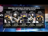 NHL Tonight Bruins' outlook Jul 11, 2018