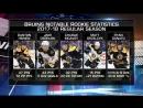 NHL Tonight Bruins' outlook Jul 11 2018