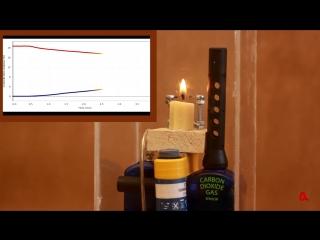 Тепловое расширение и опыт со свечой