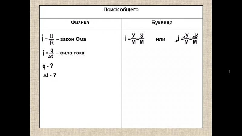 Свитие. Буквица и Физика. Виток - A