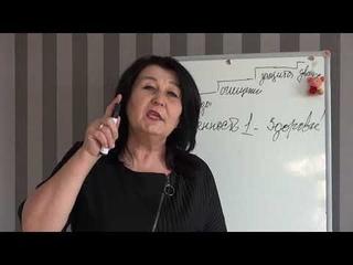 Рак излечим 58/1 Путь к здоровью! В главной роли Тамара Курбановна 2019 год Серия N1