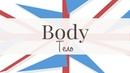 Части тела. Human body.