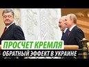 Просчет Кремля Обратный эффект в Украине