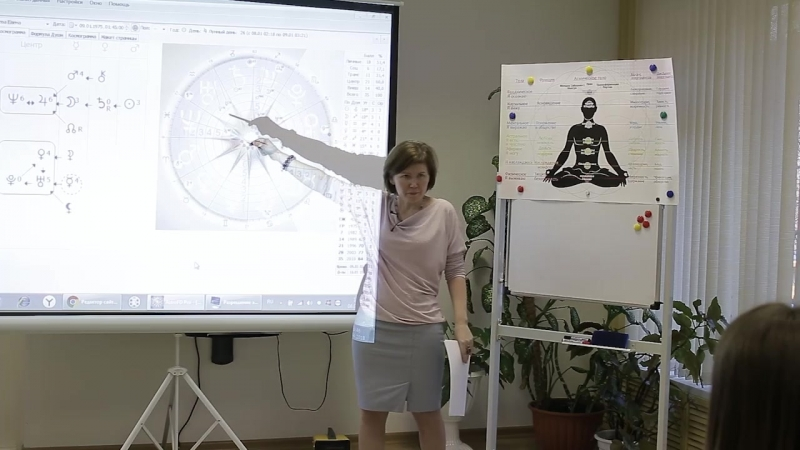 Формула Души Интуитивная астрология Ольга Коробейникова