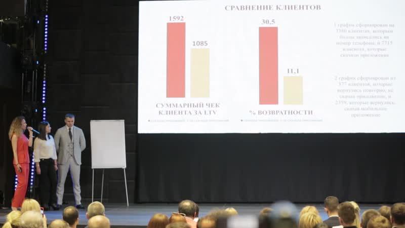 Кейс кофейни кондитерской quotШантимэльquot - гМосква Результат работы UDS - гМосква 25-26 мая 2018г