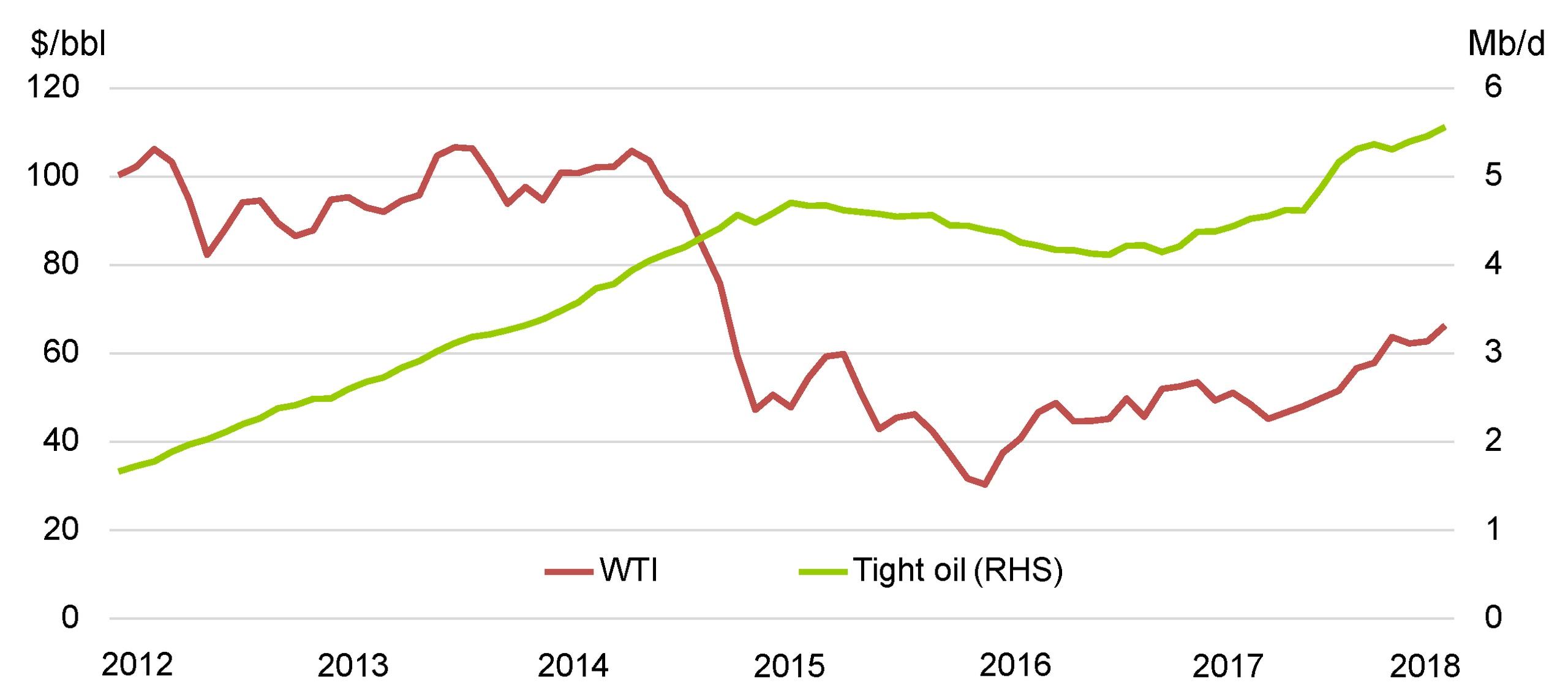"""Чего """"хотят"""" ОПЕК+, сбивая цены на нефть"""
