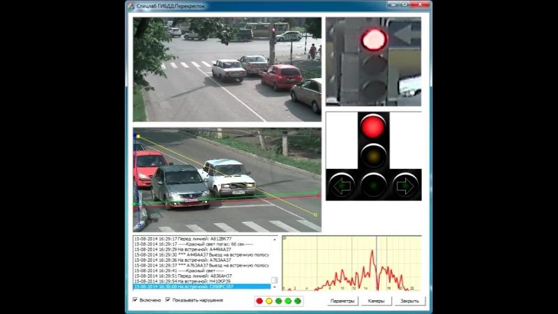 Как работают системы фиксации нарушений ПДД на перекрестках Пересечение стоп-лин