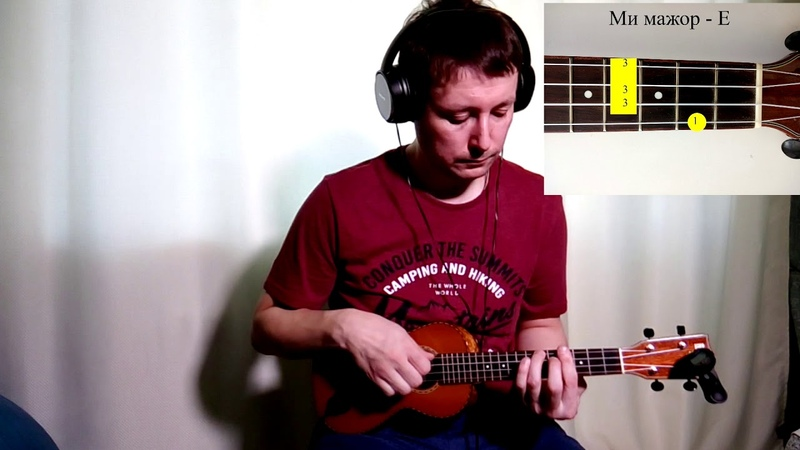 Birdy Skinny Love ukulele tutorial разбор на закаp на укулеле