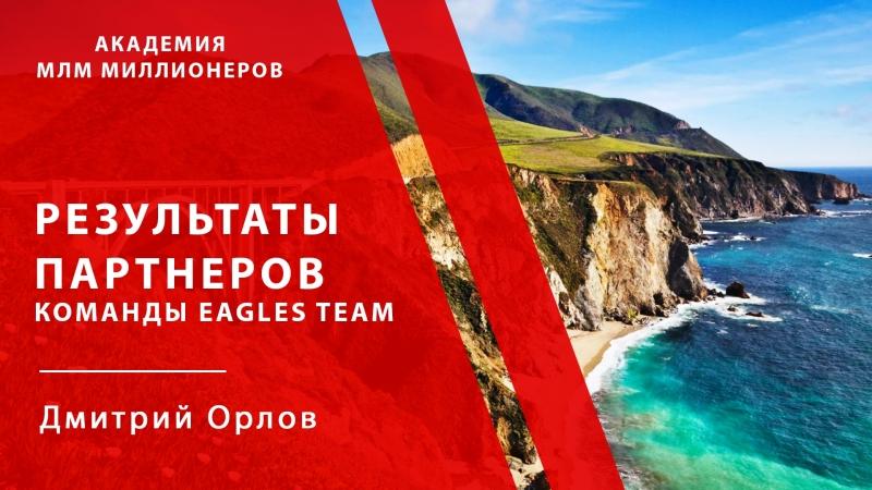 Результаты партнеров команды Eagles Team