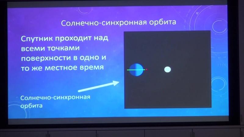 Орбитальная механика Антон Громов Старкон