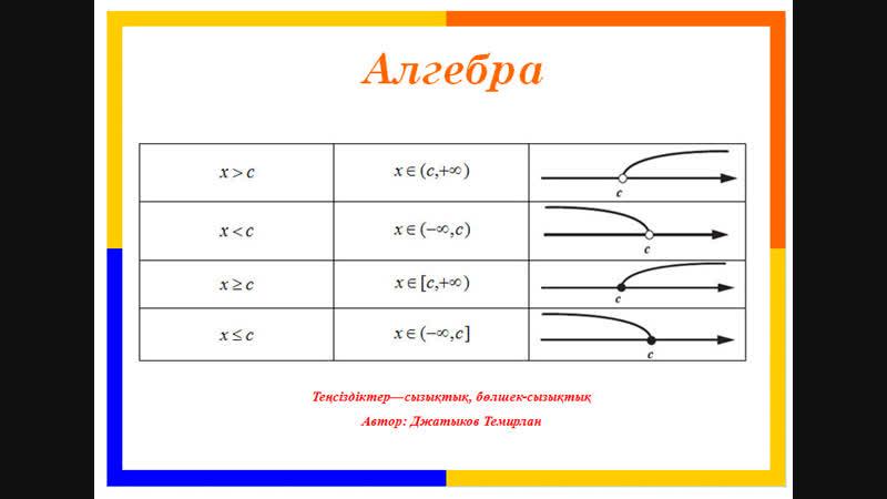 12 Математика - сызықтық және бөлшек-сызықтық теңсіздіктер