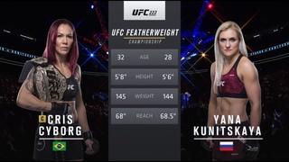 #UFC222: Крис Сайборг против Яны Куницкой