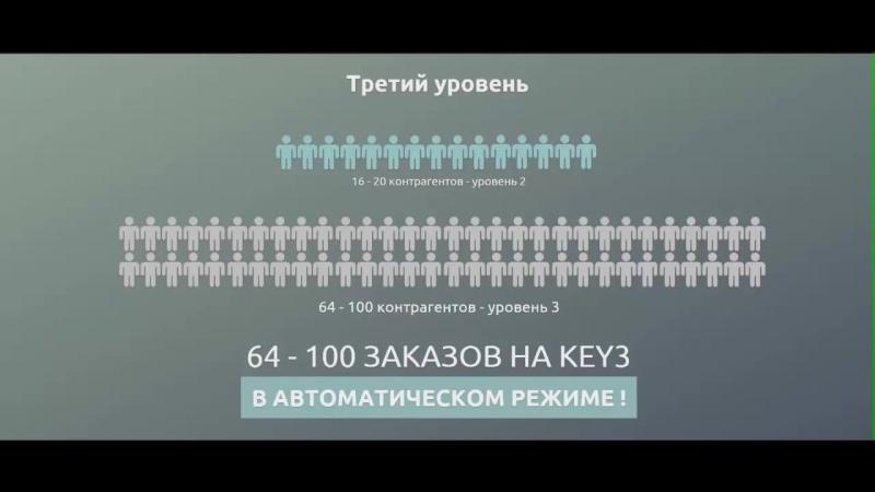 ✔ProkMLM 1000р.в день! 100% с Каждого Партнера Сразу на Кошелек