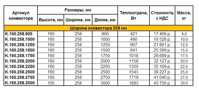 Прайс EVA K.160.258 ширина 258 мм, высота 160 мм
