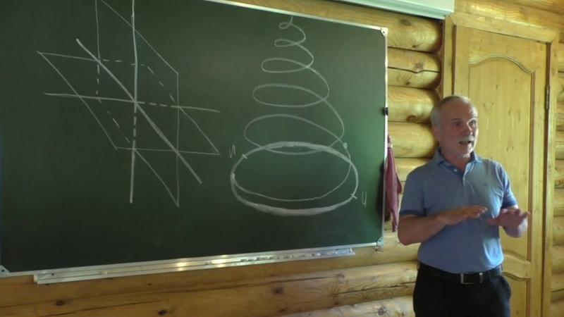 Николай об опоре и балансе