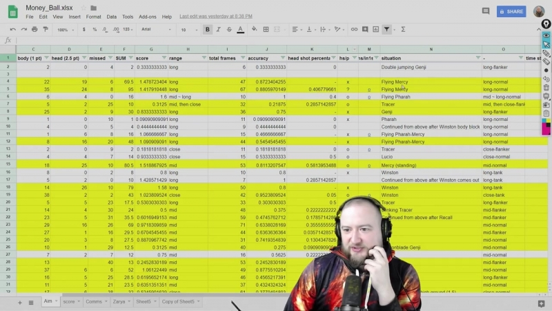 WizardHyeong's spreadsheet