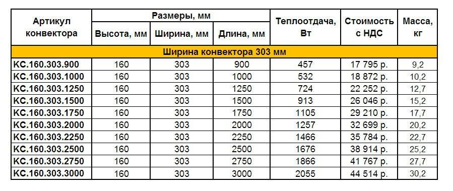 Прайс EVA KС.160.303 ширина 303 мм, высота 160 мм