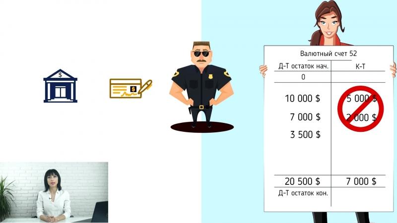 52 счет бухгалтерского учета
