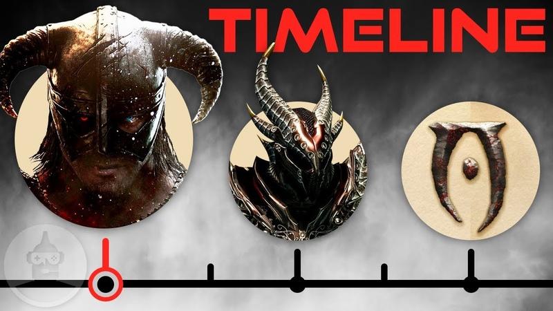 The Complete Elder Scrolls Timeline - The Era Between Oblivion Skyrim | The Leaderboard