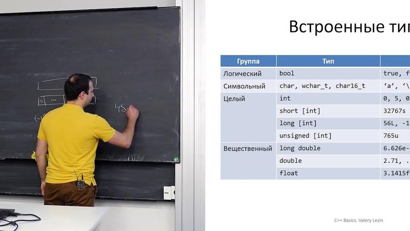 Лекция 4. Встроенные типы, инструкции и операторы (Программирование на C , часть 1) » Freewka.com - Смотреть онлайн в хорощем качестве