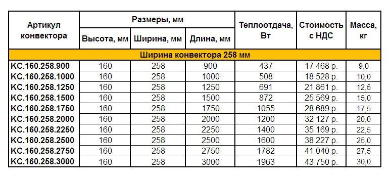 Прайс EVA KС.160.258 ширина 258 мм, высота 160 мм