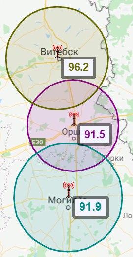 RDS. Radio Data System. Подробности.