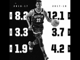 @CarisLeVert has played above expectations since being picked 20th overall in 2016.