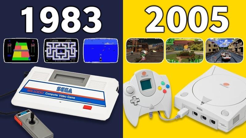 Evolution Of SEGA Gaming Consoles 1983 - 2005