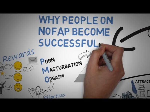 Why The People Of NoFap Become Successful