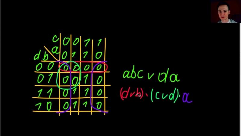 Минимизация функций Карты Карно