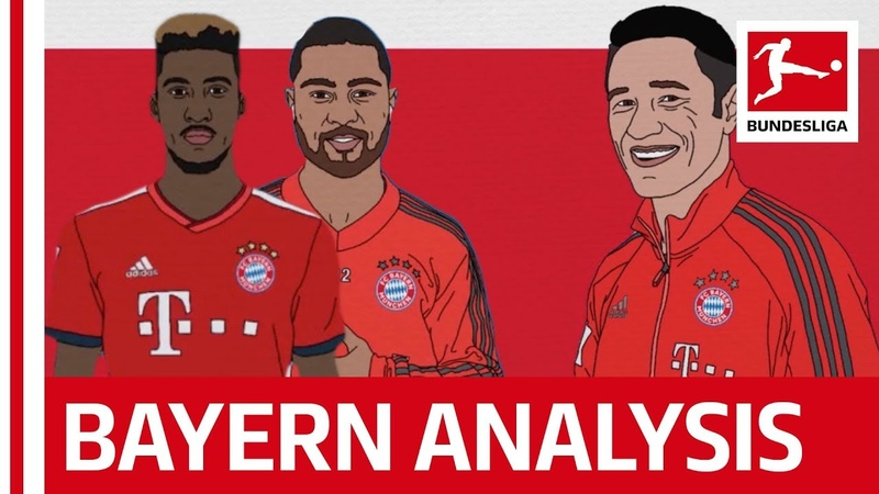 Bayern Tactics Kovacs Chase for the Bundesliga Title - Powered By Tifo Football