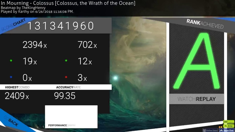 Osu! | Karthy | In Mourning - Colossus [Colossus, the Wrath of the Ocean] 99.35 24093479 3❌ 476pp