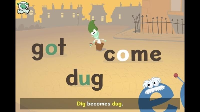Nessy Writing Strategy Irregular Verbs