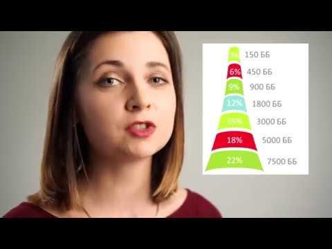 Обучение 3. Маркетинг план Как начисляются деньги » Freewka.com - Смотреть онлайн в хорощем качестве