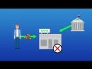 11_Как платить по кредиту, если у банка отозвали лицензию