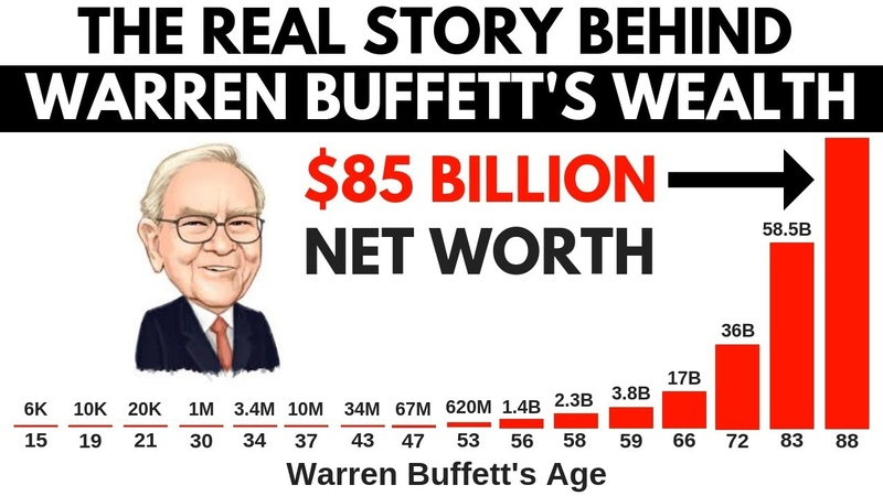 This Is How Warren Buffett REALLY Made 85 Billion Dollars