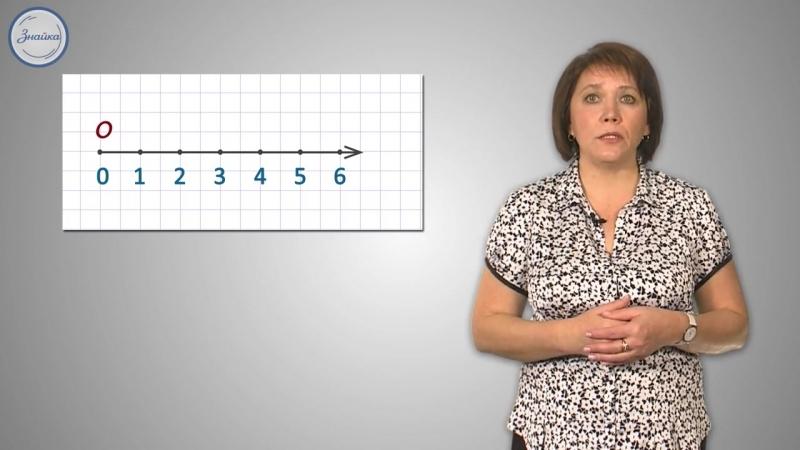 Математика 3 Изображение чисел на числовом луче