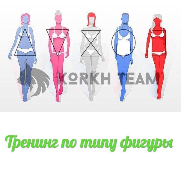 Тренировки для женщин, по типу фигуры