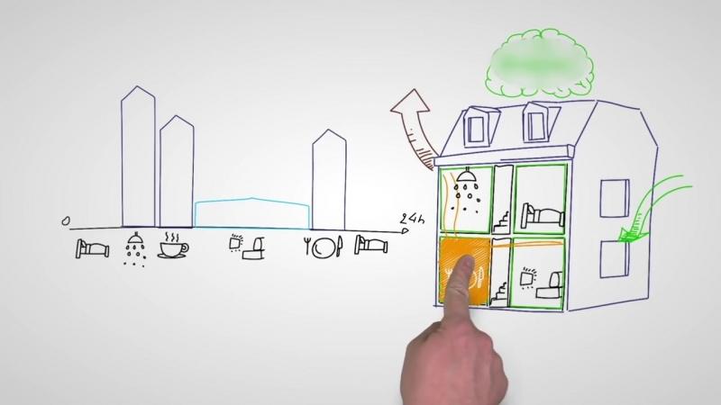 Новые технологии в строительстве деревянных домов. Умная Вентиляция