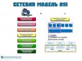 Уровни сетевой модели OSI (ч1)