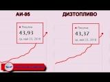 #Матрица.рф Реальная стоимость бензина в России 10 рублей. Вся правда о росте цен на бензин _ Pravda GlazaRezhet