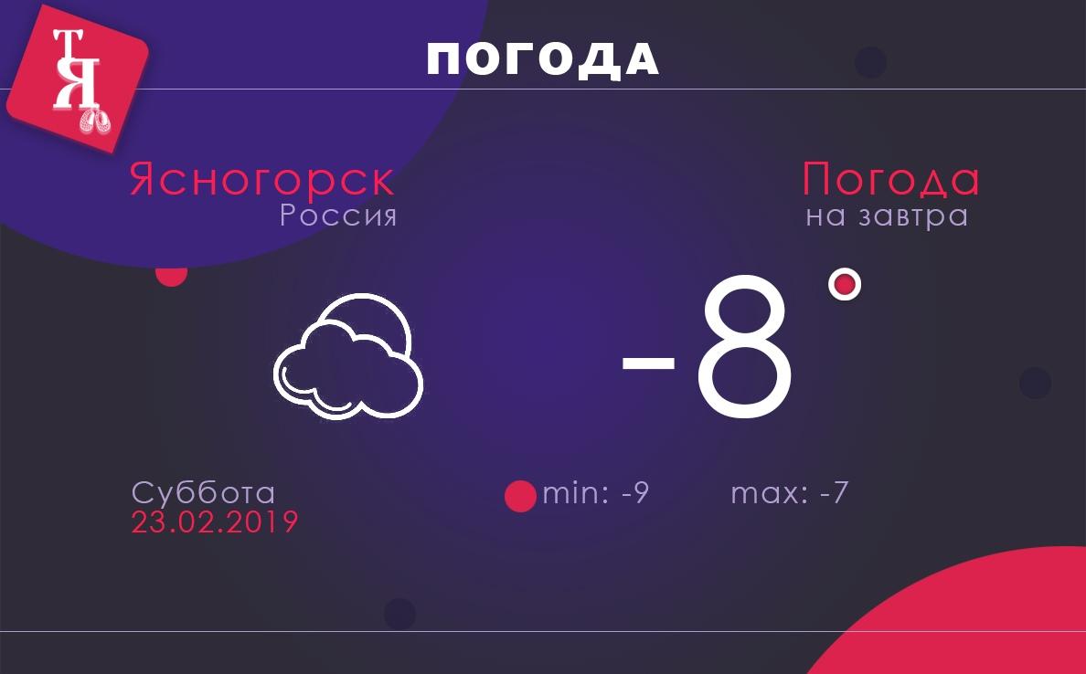 #ПогодаТЯ #Ясногорск