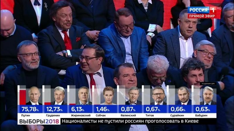 [Политика сегодня: Россия США Украина] Срочно! Жириновский про ПОЗОРНЫЕ выборы 2018! СОРВАЛ праздник Путину!