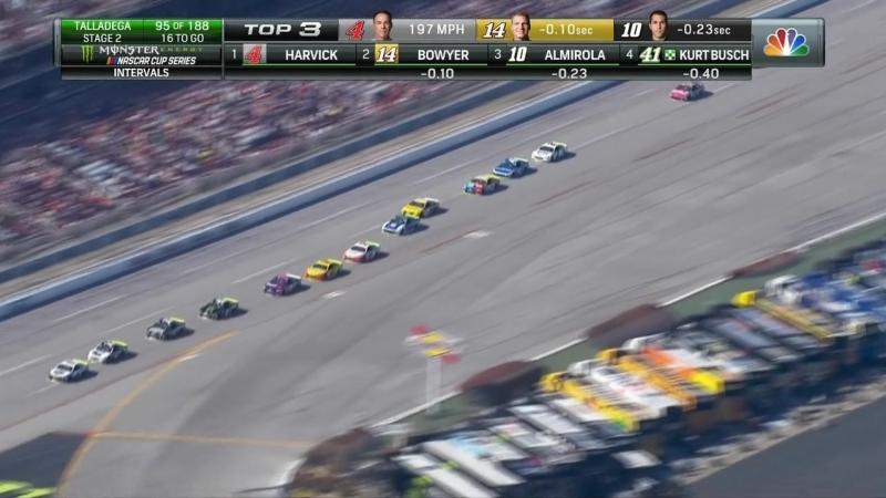 NASCAR 2018 MECS Talladega 1000Bulbs.com 500 HDTV x264 720