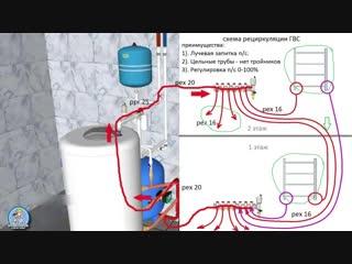 Обвязка бойлера - Рециркуляция горячей воды