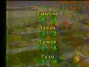 Прогноз погоды на 6 марта (Пятый канал, 6.03.1996)