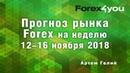 Прогноз форекс на неделю 12.11.2018 - 16.11.2018